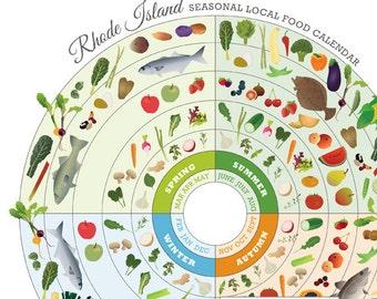 Rhode Island Local Food Guide