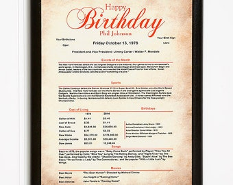 The Day You Were Born Birthday History Plaque
