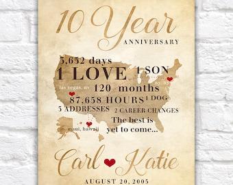 10 Year Anniversary Gift, Gift for Men, Women, His, Hers 10th Anniversary, Decade Wedding Anniversary Tenth Wedding Anniversary Gifts   WF20