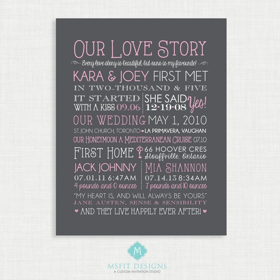 Love Story Sign- Wall Decor- Our Love Story Chalkboard Sign - Family Story Board -Subway Art - Chalkboard  Wall Art - 8x10 Digital Print