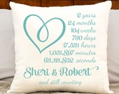 2nd anniversary cotton gift - personalized heart anniversary gift - cotton gift - personalized 2 year anniversary gift on cotton