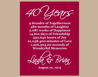 40th anniversary cards for parents