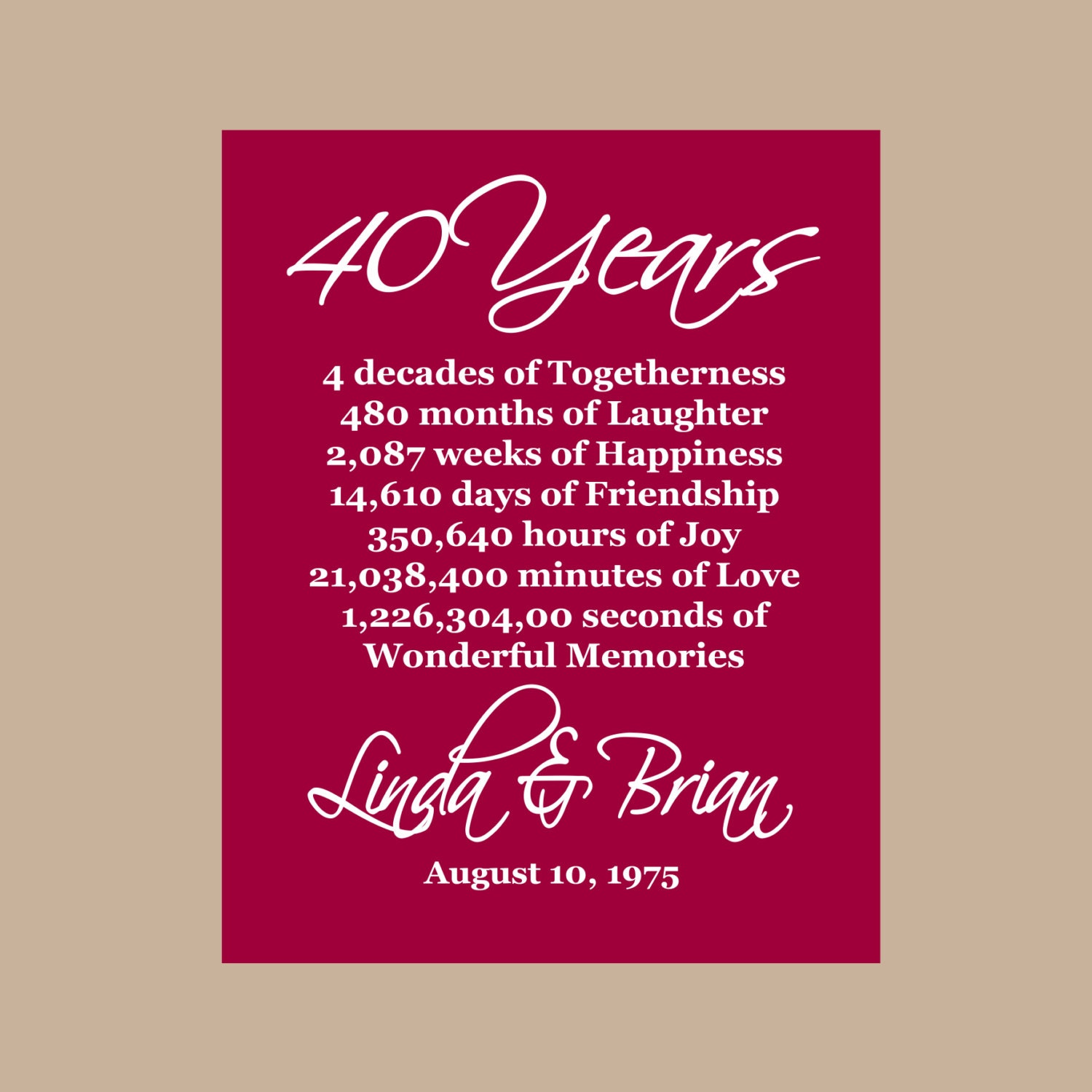 Unusual Ruby Wedding Gifts: 40th Anniversary Gift Ruby Anniversary Anniversary Print