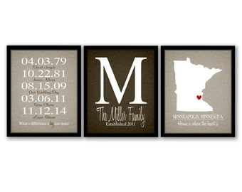 Family Name Sign, Anniversary Gift For Couple, Family Map, Christmas Gift for Wife, Important Dates Printable, Printable Family Art