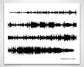 Seasons of Love - Broadway Musical RENT Art and Poster Print, 525,600 Minutes song canvas created from Broadway cast recording.