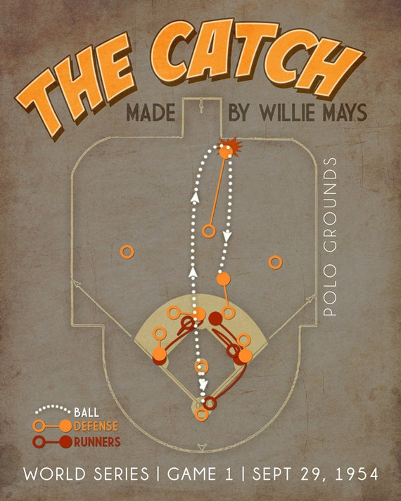 "Willie Mays Baseball Print ""The Catch"" Infographic Baseball Poster in Grey, Brown, Orange, Yellow"