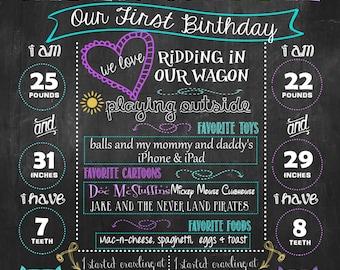 Twins Chalkboard Birthday Poster, Owl Birthday Party - DIGITAL FILE