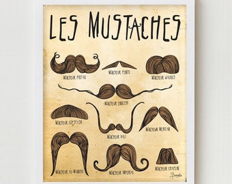 Mustache Poster Giclee Print Wall Art Decor, Mustache Styles Poster Art Print, Modern Home Wall Decor, Mustaches Illustration Wall Art