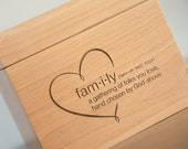 Recipe Box - Definition of a Family