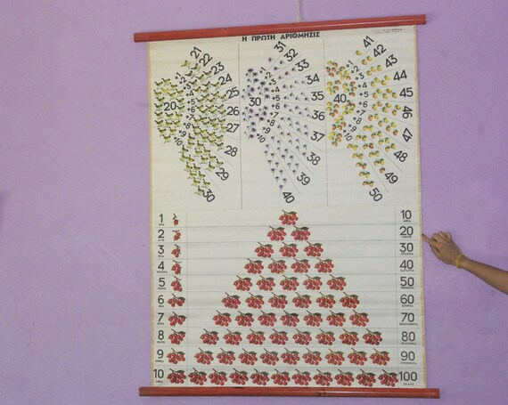 Classroom Decoration Charts For Primary School : Math poster primary school canvas chart pull down