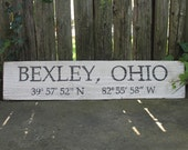 city sign with coordinates