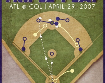 """Colorado Rockies Baseball Print """"Tulo's Triple Play"""" Infographic Baseball Poster"""