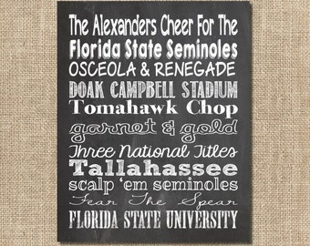 Florida State Seminoles Chalkboard Sign - Printable FSU Seminoles Football Subway Art - 8 x 10
