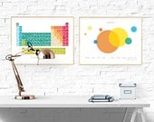 Periodic Table + Planets Science Art Print Set