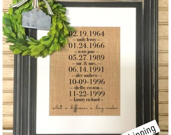 What a Difference a Day Makes Print | Personalized Family Name Sign | Important Dates Anniversary | Mother's Day Gift