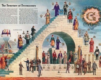 The Structure of Freemasonry. Art Print/Poster.