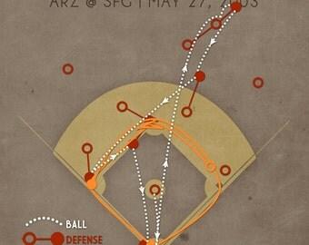 "Baseball Print ""Ruben's Run"" Infographic Baseball Poster in Grey, Brown, Orange, Yellow"