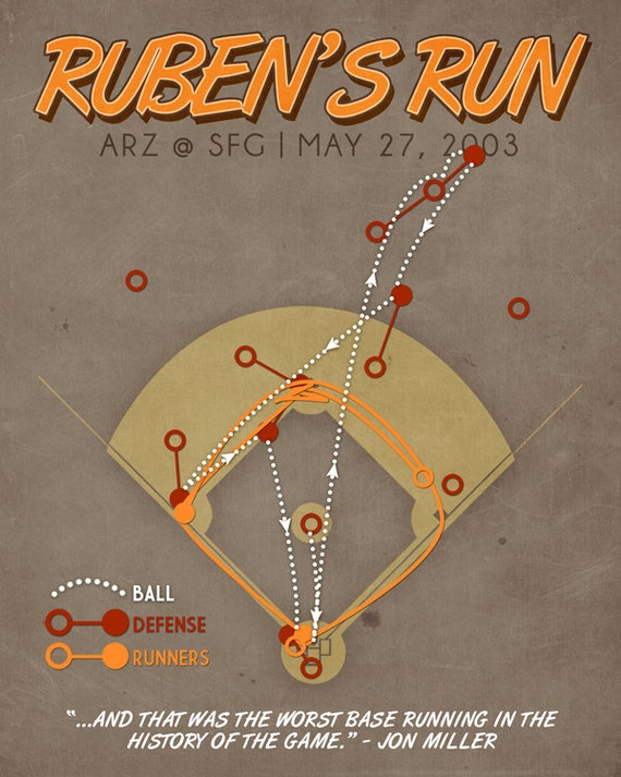 "Baseball Print ""Ruben's Run"" Infographic Baseball Poster in Grey, Brown, Orange, Yellow"