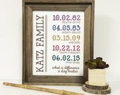 """8x10"""" Special Dates Print - Important Family Dates - Second Anniversary Gift - What A Difference A Day Makes - Family Birthdays"""
