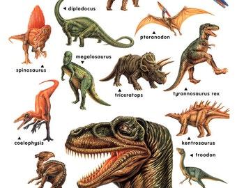 Dinosaurs Poster, Stegosaurus, Triceratops, Tyrannosaurus Rex, Megalosaurus, Pre-Historic Animals