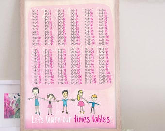 Times Tables Poster A3