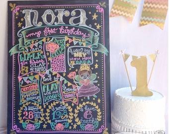 Fairy Birthday Chalkboard- first birthday chalkboard, 1st birthday chalkboard, 1st birthday sign, fairy party, girl birthday, fairy princess