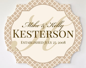 Family Name Sign Established Plaque Personalize Last Name Sign Painted with Scalloped Edge