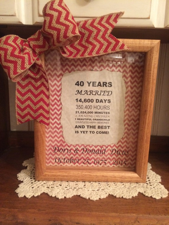 Personalized 40th Wedding Anniversary Gift Years, Months, & Days ...