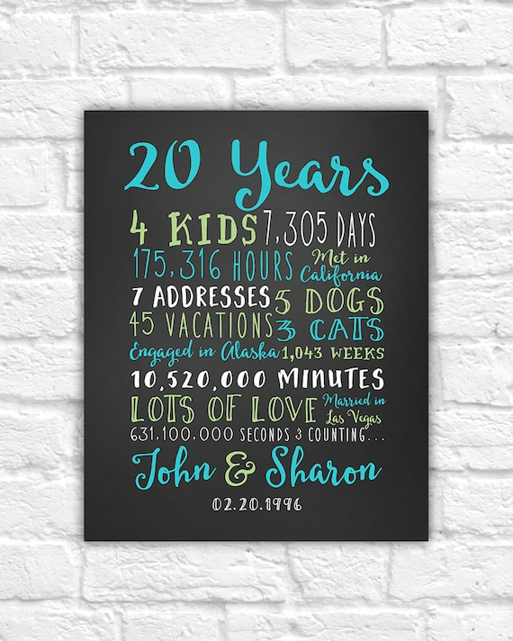 20 Year Wedding Anniversary Gift Ideas