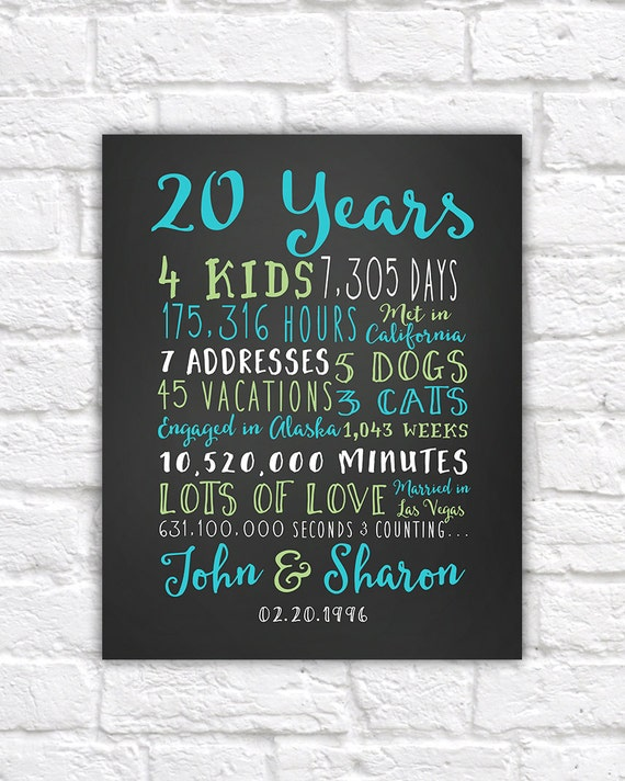 Gift For Wedding Anniversary Of Parents: 20th Anniversary Gift 20 Year Wedding Anniversary
