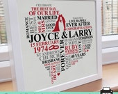 Printable File - Ruby Anniversary gift. Anniversary Word Art. Personalised gift picture. Romantic marriage present unique typography