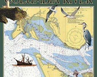 Columbia River Chart and Views (Art Prints available in multiple sizes)