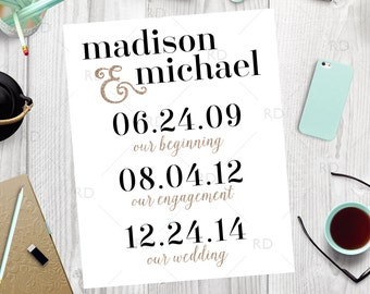 Important Date Art - PRINTABLE Download / Important Dates Art / Five Glitter Color Options / Anniversary Date Art / Wedding Art / Wall Art