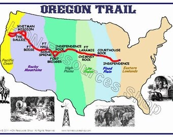 The Oregon Trail Printable American West History Poster