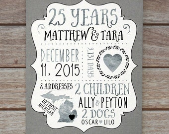 25 Year Anniversary Gift, Silver Wedding Anniversary Custom Gift for ...