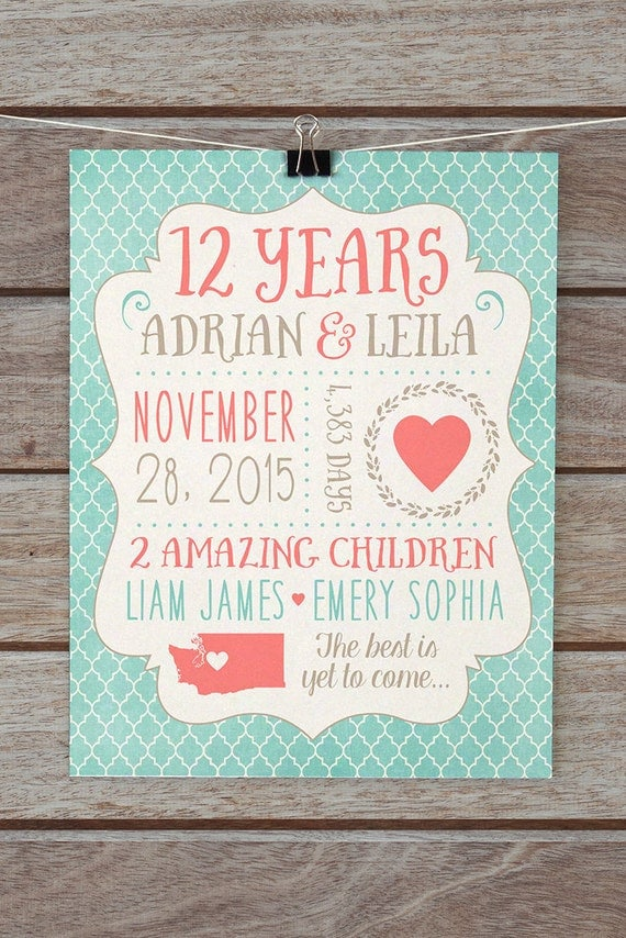 12th Wedding Anniversary Gift Ideas For Wife : ANY Year Anniversary Gift Customized Wedding Anniversary Gift