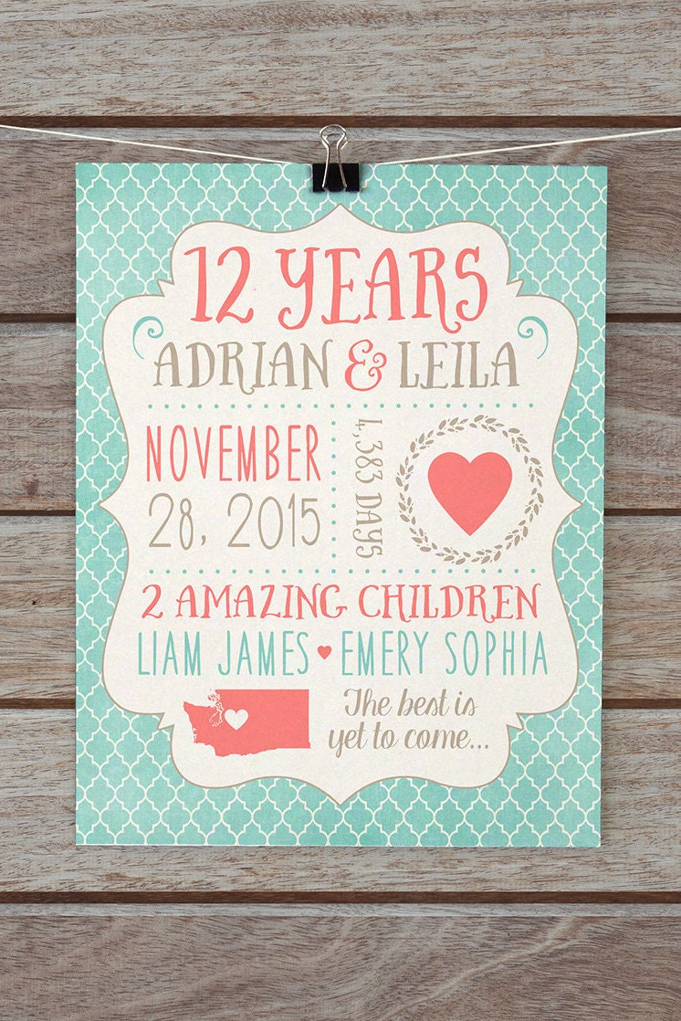 Wedding Gifts 12 Year Anniversary : Ideas 12 Year Wedding Anniversary Gifts any year anniversary gift ...