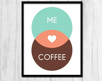 "Coffee Print ""Me Heart Coffee"" Venn Diagram Art Digital Download Coffee Poster Funny Coffee Sign Coffee Art Coffee Print Coffee Printable"