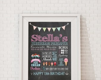 Ice Cream Party Billboard Chalkboard Milestone Poster, Icecream Shoppe Party sign, Customised, Ice Cream Parlour Party Printable
