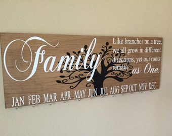 Family birthday board-celebration board-birthday handmade-Important dates