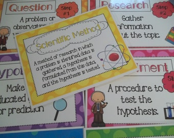 7 Laminated Scientific Method Posters.  Full Page Classroom Charts.