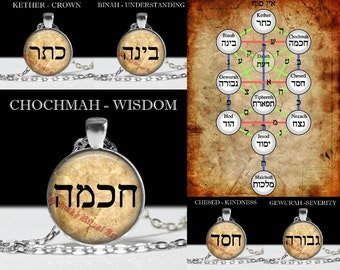 Tree of Life pendant, Sephiroth tree necklace, Hebrew jewelry, Tree Of Life words,  Kabbalah Jewelry, Kabbalah Bracelet, Cabala Jewelry #139