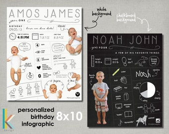 Personalized birthday infographic, digital, printable file