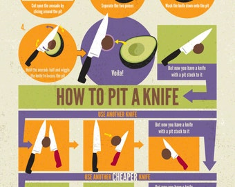 How to Pit an Avocado Wall Art