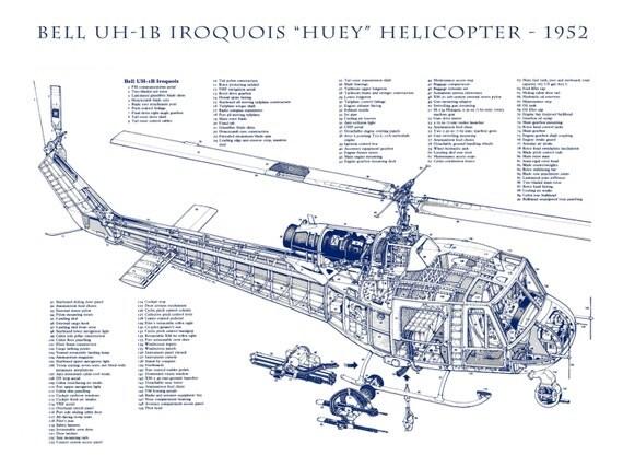 Bell UH-1 b Iroquois hélicoptère militaire génie dessin Huey