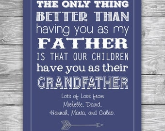 Printable Digital Father/ Grandfather Print - Dad Pop Father's Day Personalised
