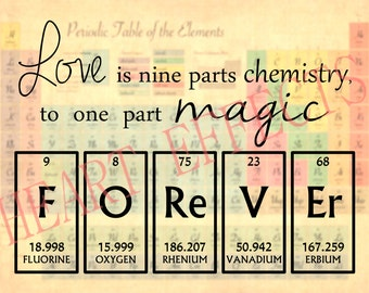 Periodic Table Chemistry Wedding Love Quote Sign - Personalised PRINTABLE DIGITAL SIGN