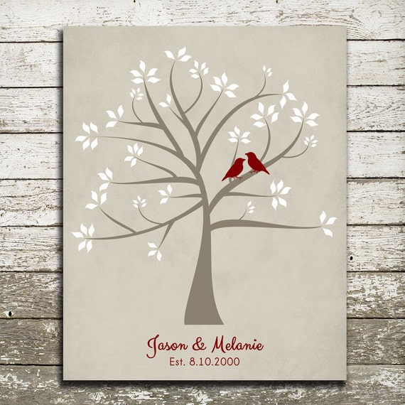 15th Wedding Anniversary Gift For Wife: 15th ANNIVERSARY Gift Print Personalized Fifteenth