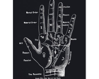 Palmistry Chart Print Vintage Reproduction Poster. Black and white Mystical fortune teller palm reader vintage circus mystics - CP410