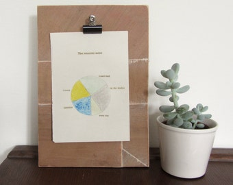 Original diagram poem | THIS HALLOWED ROUND | pencil and collage pie chart wall art